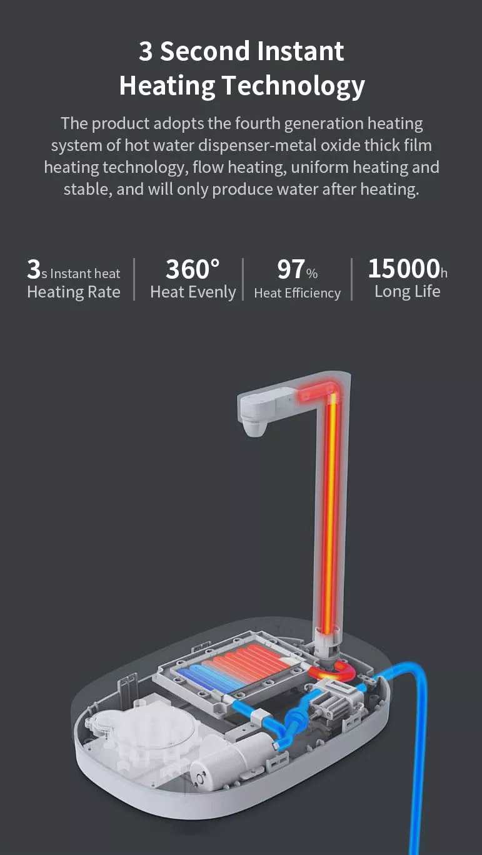 Mi Home Mi Xiaolang TDS Instant Heating Water Pump