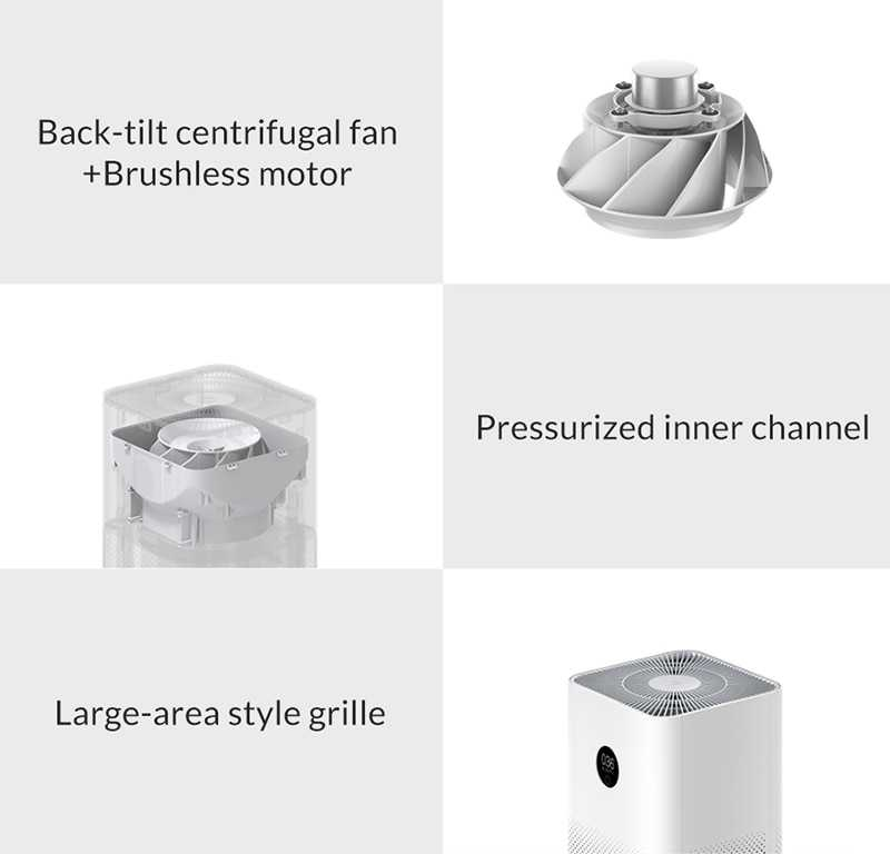 Xiaomi Mi Air Purifier 3H Wholesale
