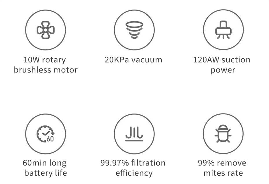 Mi Handheld wireless vacuum cleaner 1C Wholesale