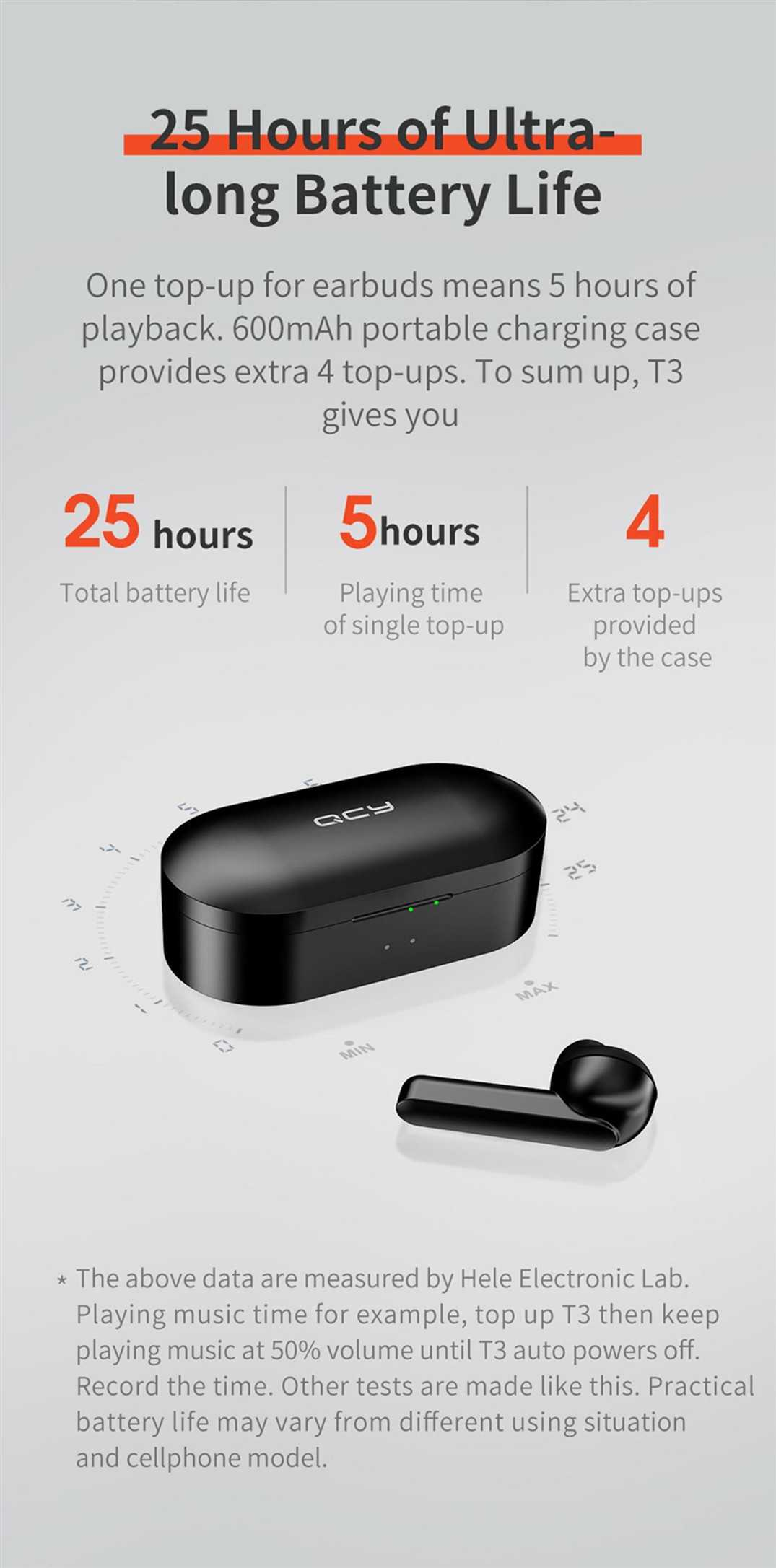 QCY T3 TWS Bluetooth V5.0 Earphone Wholesale