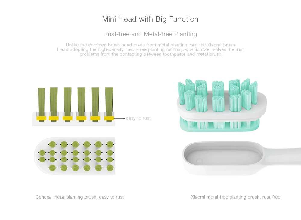 Mijia Smart acoustic electric toothbrush Wholesale