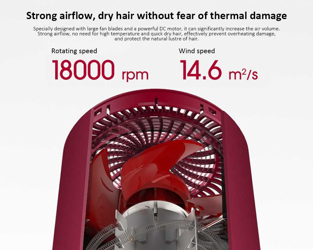 Xiaomi SOOCAS H3S Negative Ions Electric Hair Dryer