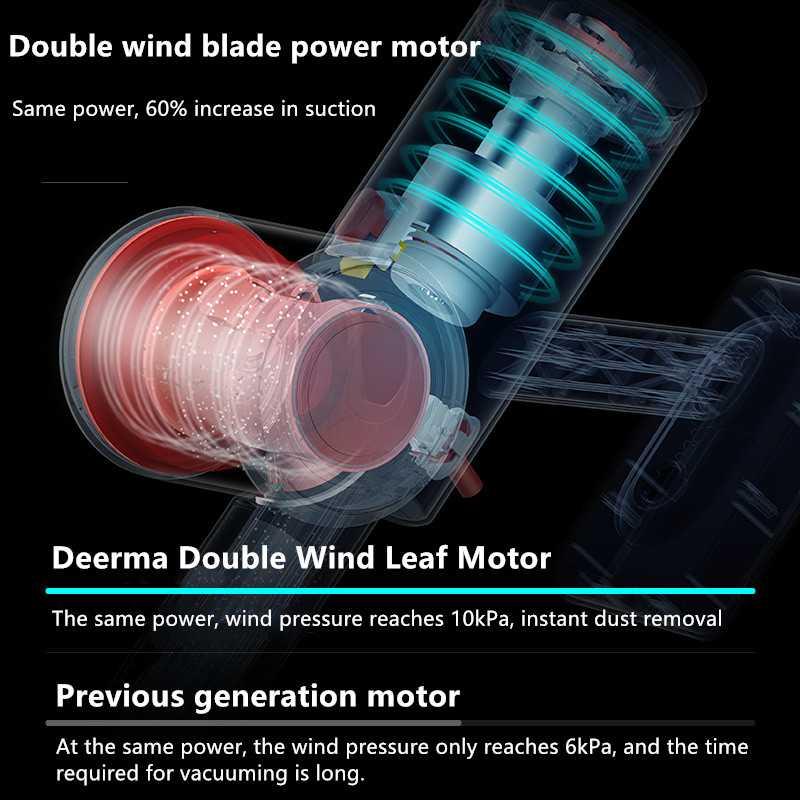 Xiaomi Mijia Deerma VC25 Handheld Wireless Vacuum