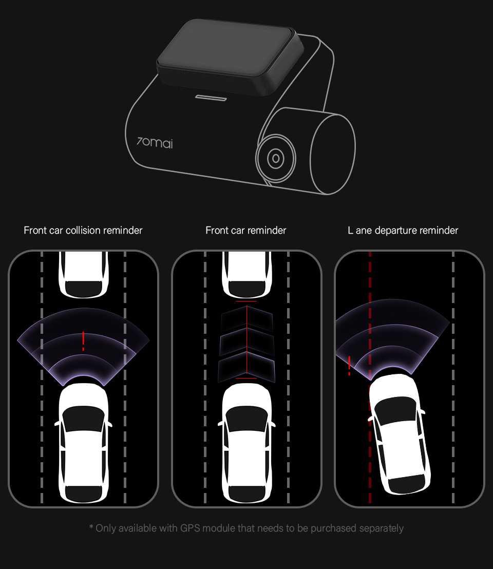 70maiDash Cam Pro GPS